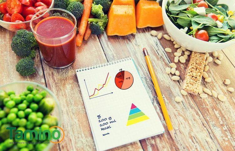 Bí quyết tính lượng Calo cần nạp vào mỗi ngày để nâng cao cân cho người gầy