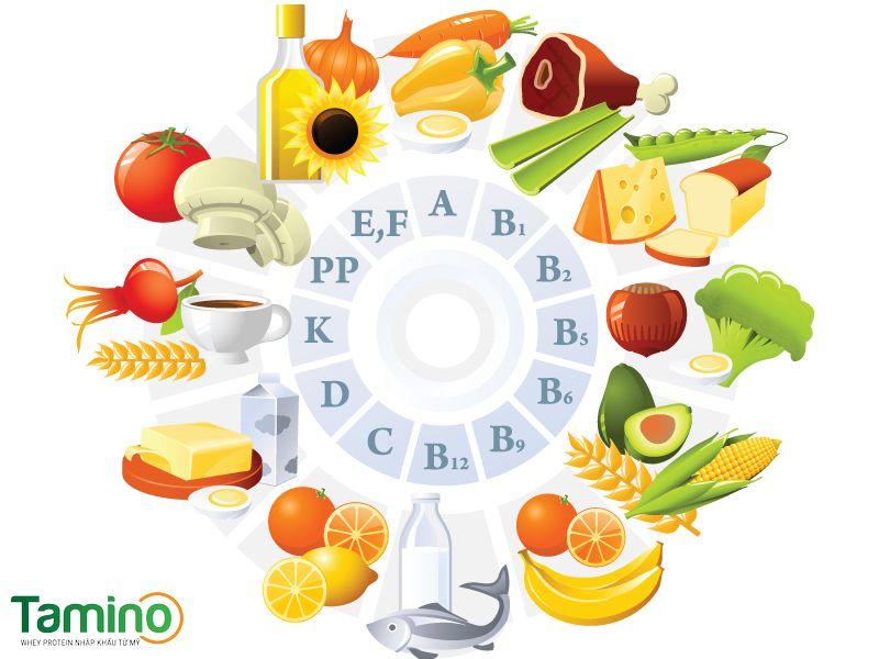 Ăn uống đầy đủ 04 nhóm dưỡng chất